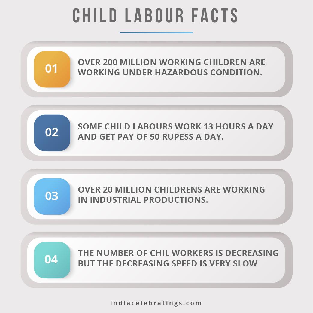 Child labour facts