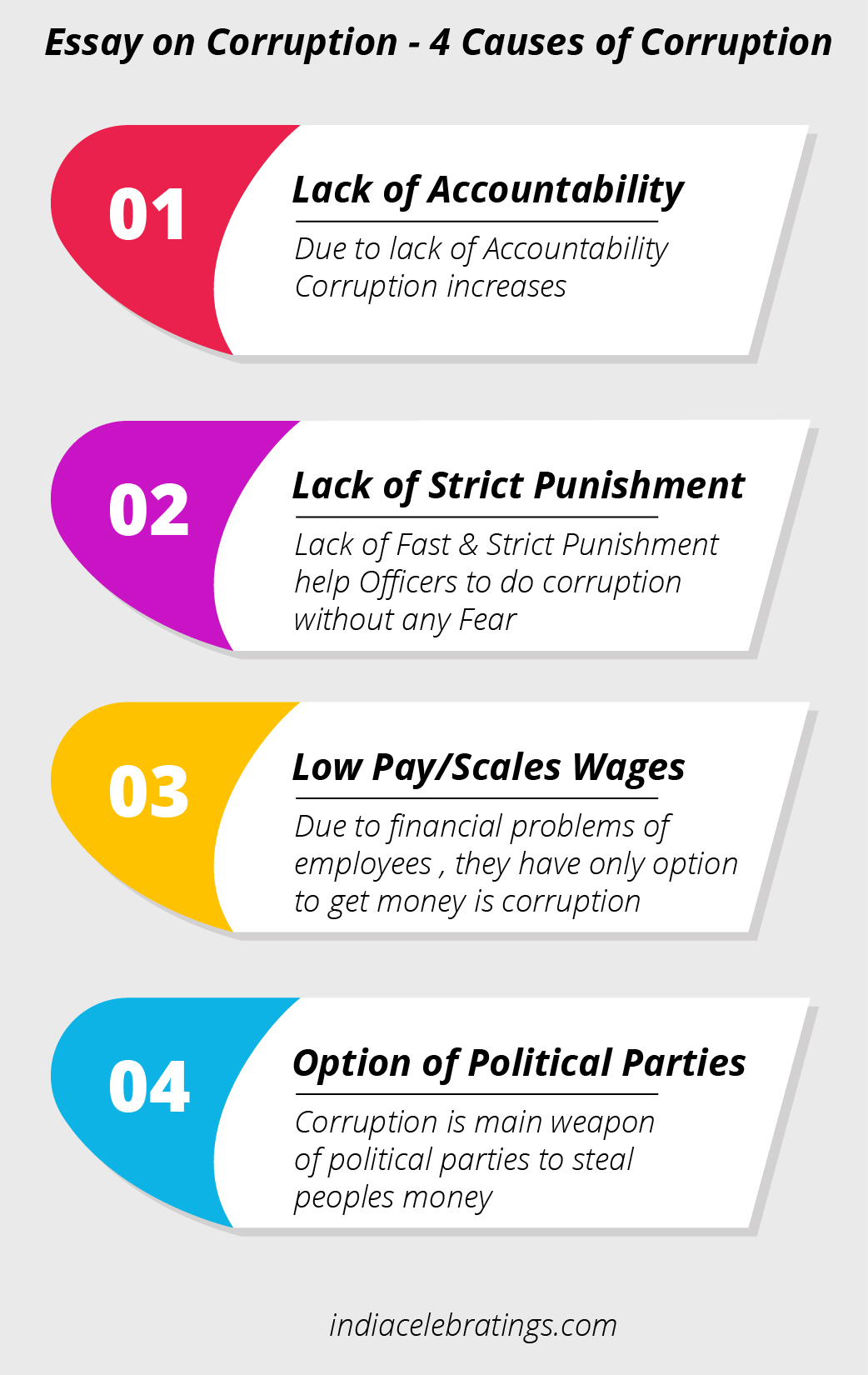 Essay on Corruption - 4 Causes of Corruption