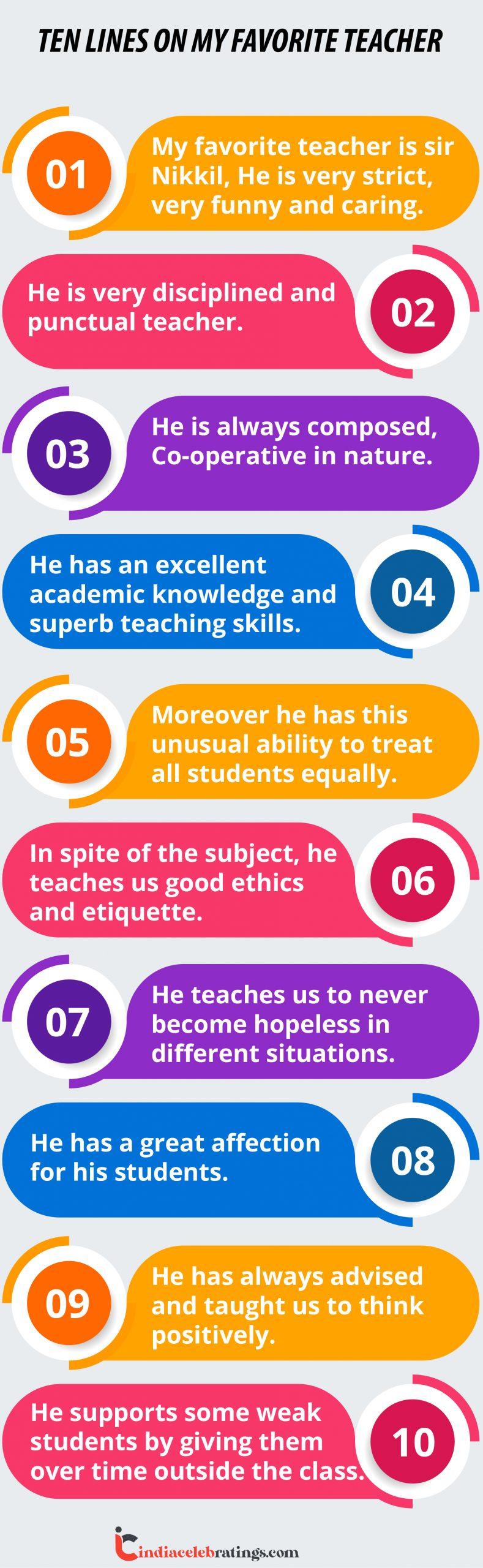 Ten lines on my favorite teacher