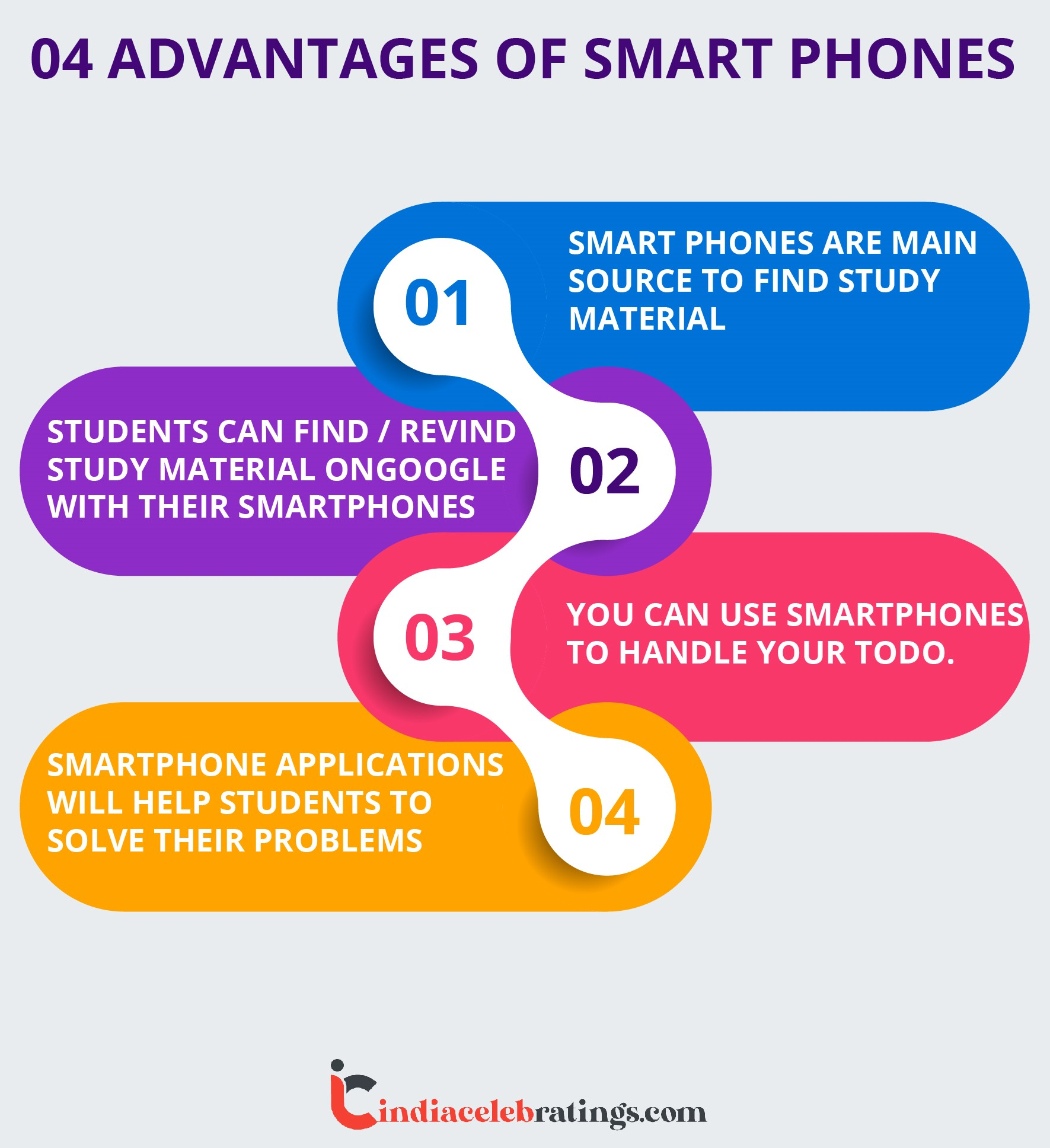 04 ADVANTAGES OF SMART PHONES